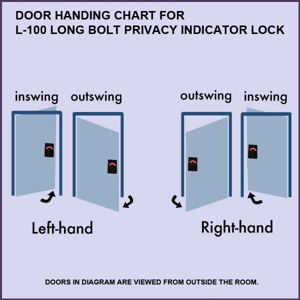 door handing chart, indicator door lock, long bolt bathroom lock