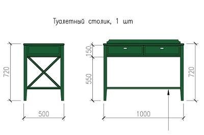 Проектирование изделий