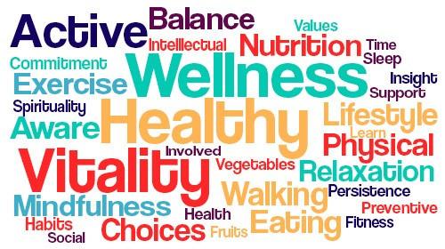 WellnessWordle2